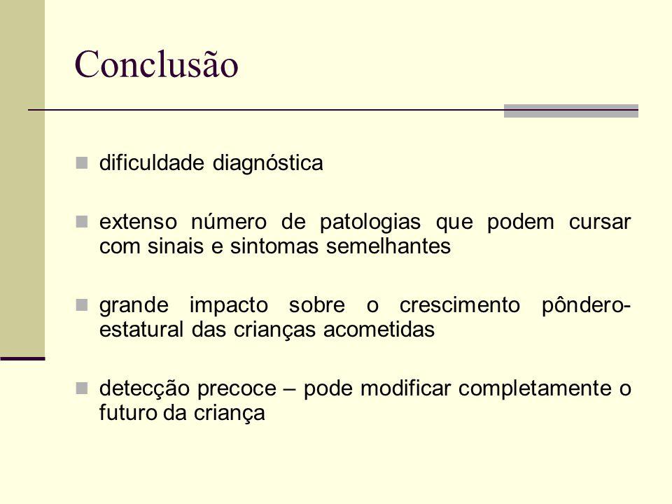 Conclusão dificuldade diagnóstica
