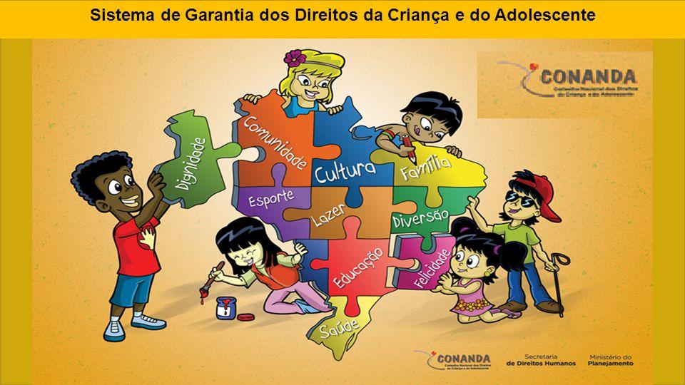 Sistema de Garantia dos Direitos da Criança e do Adolescente