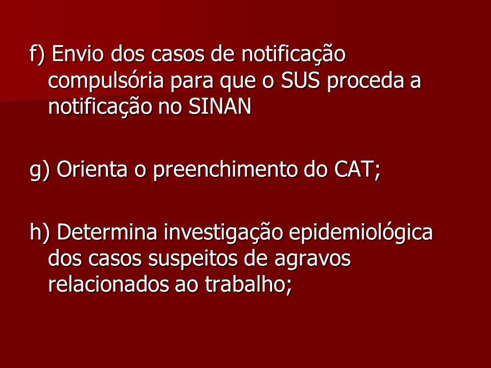 f) Envio dos casos de notificação compulsória para que o SUS proceda a notificação no SINAN