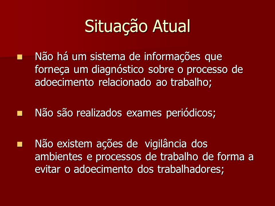 Situação Atual Não há um sistema de informações que forneça um diagnóstico sobre o processo de adoecimento relacionado ao trabalho;