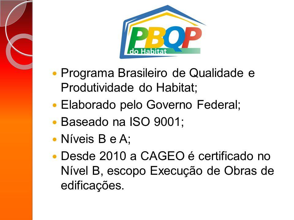 Programa Brasileiro de Qualidade e Produtividade do Habitat;