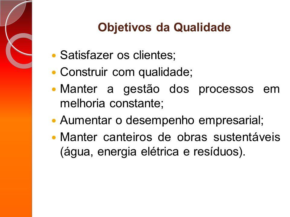 Objetivos da Qualidade