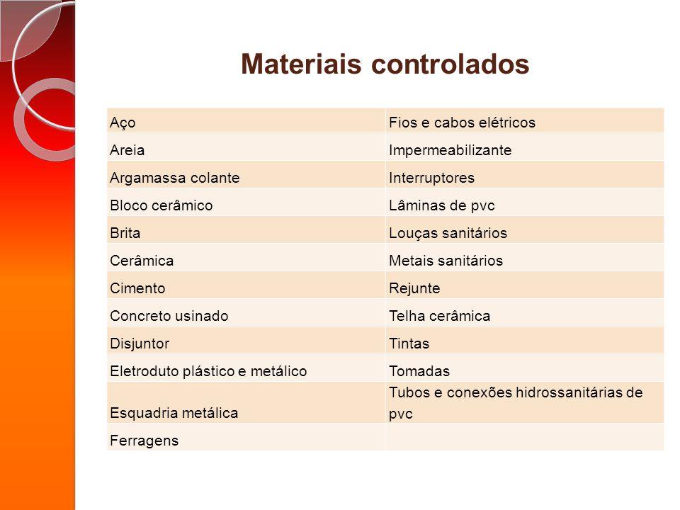 Materiais controlados