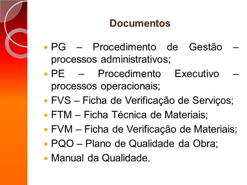 Documentos PG – Procedimento de Gestão – processos administrativos; PE – Procedimento Executivo – processos operacionais;
