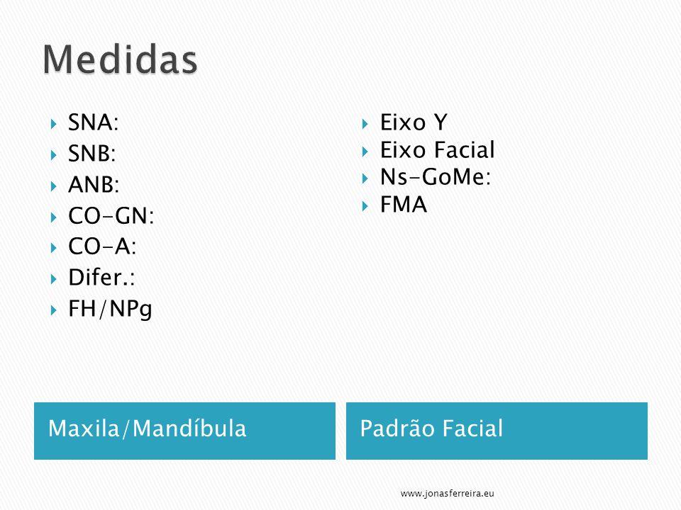 Medidas SNA: SNB: ANB: CO-GN: CO-A: Difer.: FH/NPg Eixo Y Eixo Facial