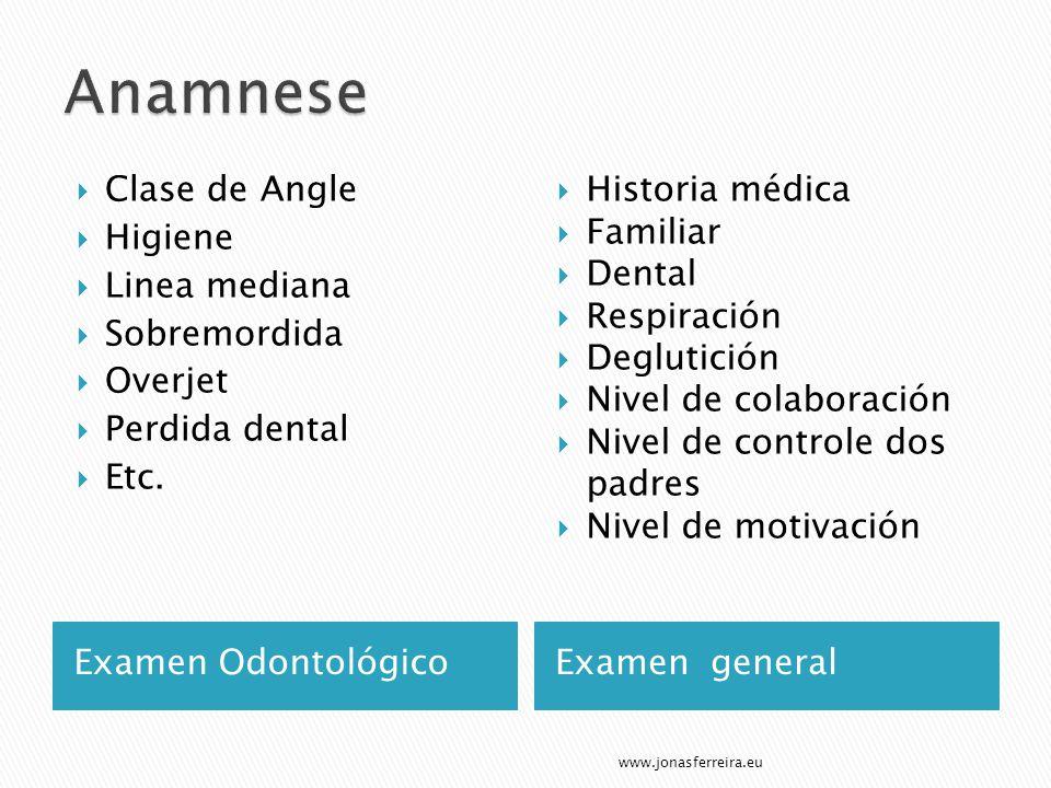 Anamnese Clase de Angle Higiene Linea mediana Sobremordida Overjet