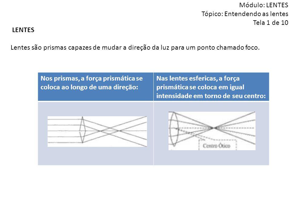 Módulo: LENTES Tópico: Entendendo as lentes Tela 1 de 10