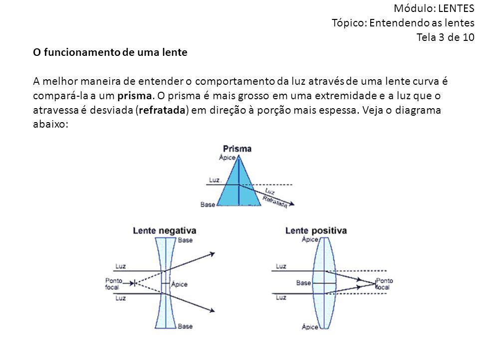 Módulo: LENTES Tópico: Entendendo as lentes Tela 3 de 10