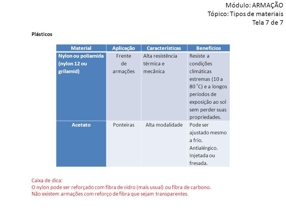 Módulo: ARMAÇÃO Tópico: Tipos de materiais Tela 7 de 7