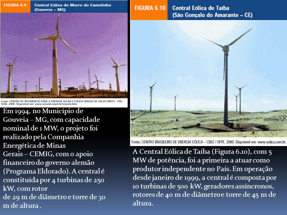 Em 1994, no Município de Gouveia – MG, com capacidade nominal de 1 MW, o projeto foi realizado pela Companhia Energética de Minas