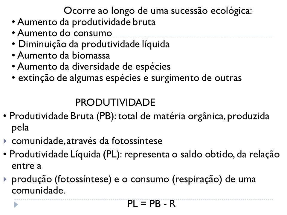 Ocorre ao longo de uma sucessão ecológica: • Aumento da produtividade bruta • Aumento do consumo • Diminuição da produtividade líquida • Aumento da biomassa • Aumento da diversidade de espécies • extinção de algumas espécies e surgimento de outras