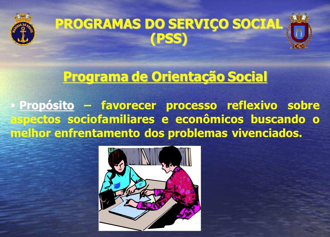 PROGRAMAS DO SERVIÇO SOCIAL (PSS) Programa de Orientação Social