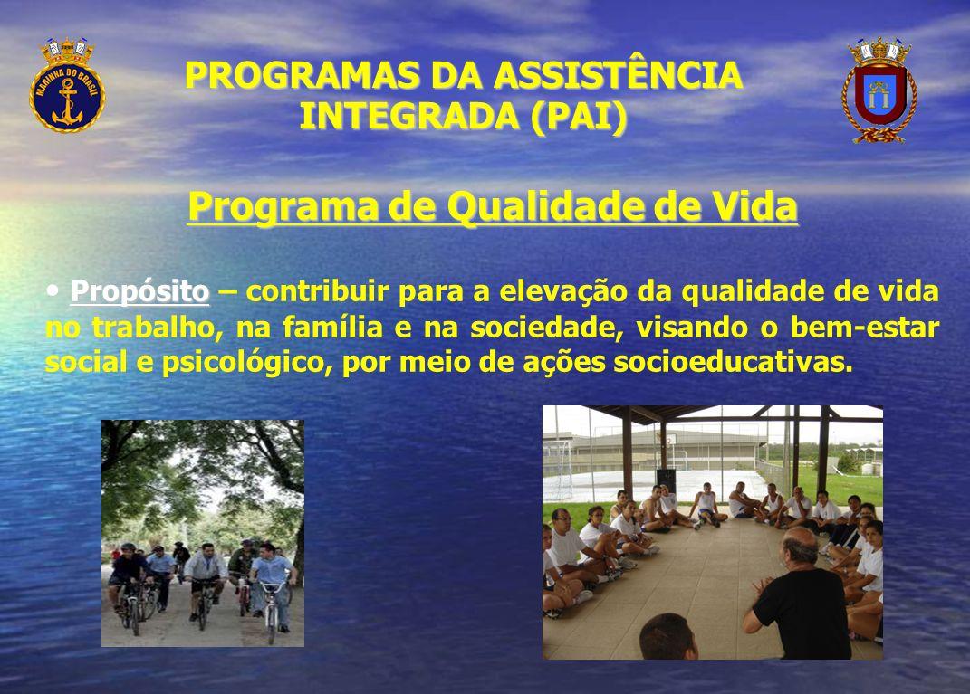 PROGRAMAS DA ASSISTÊNCIA INTEGRADA (PAI) Programa de Qualidade de Vida