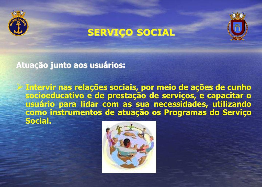 SERVIÇO SOCIAL Atuação junto aos usuários: