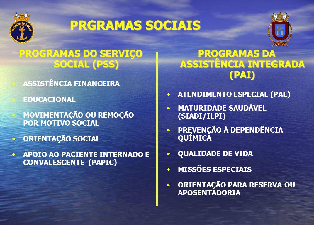 PRGRAMAS SOCIAIS PROGRAMAS DO SERVIÇO SOCIAL (PSS)