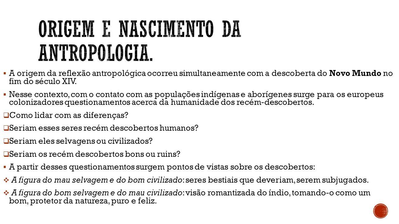 Origem e nascimento da antropologia.