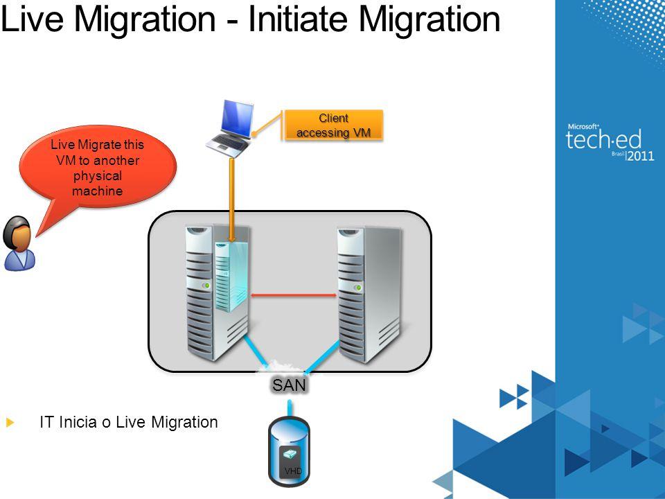 Live Migration - Initiate Migration