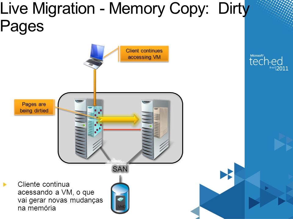 Live Migration - Memory Copy: Dirty Pages