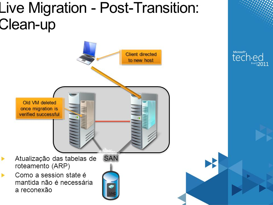 Live Migration - Post-Transition: Clean-up