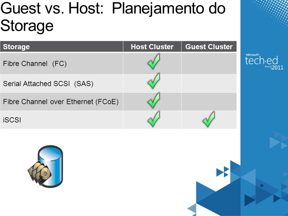 Guest vs. Host: Planejamento do Storage