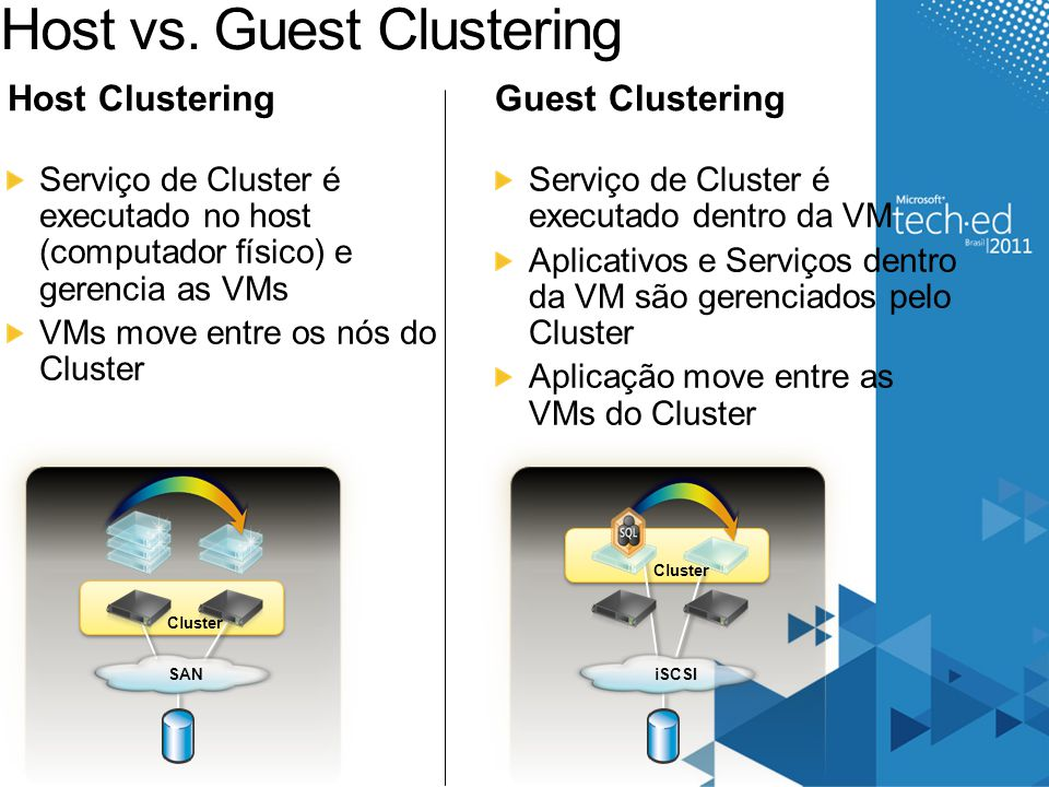 Host vs. Guest Clustering