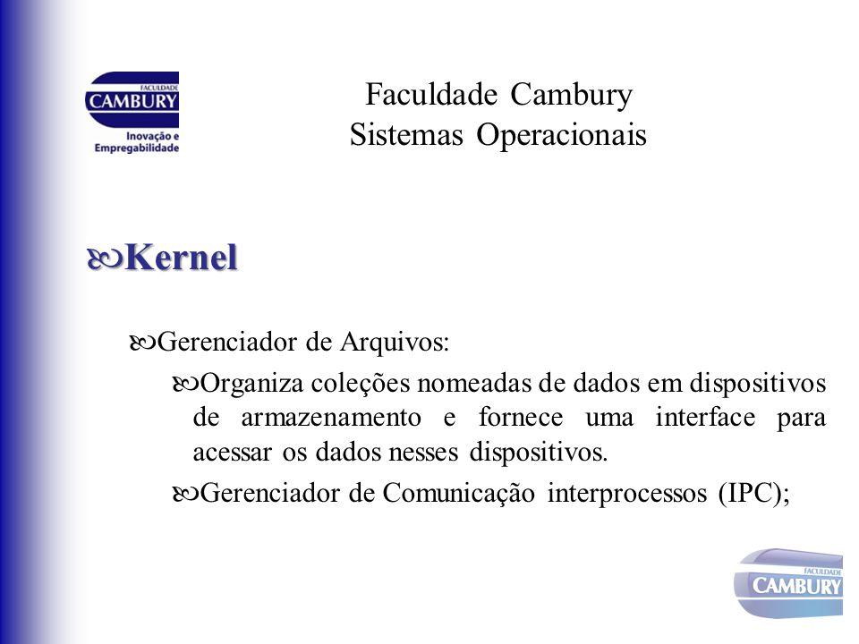 Faculdade Cambury Sistemas Operacionais