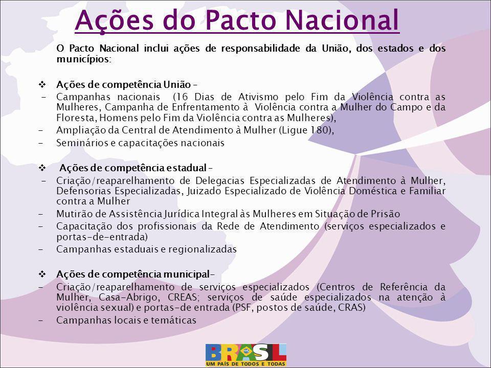 Ações do Pacto Nacional
