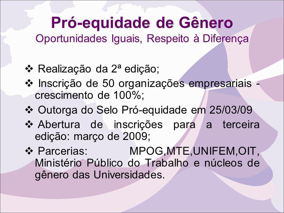 Pró-equidade de Gênero Oportunidades Iguais, Respeito à Diferença