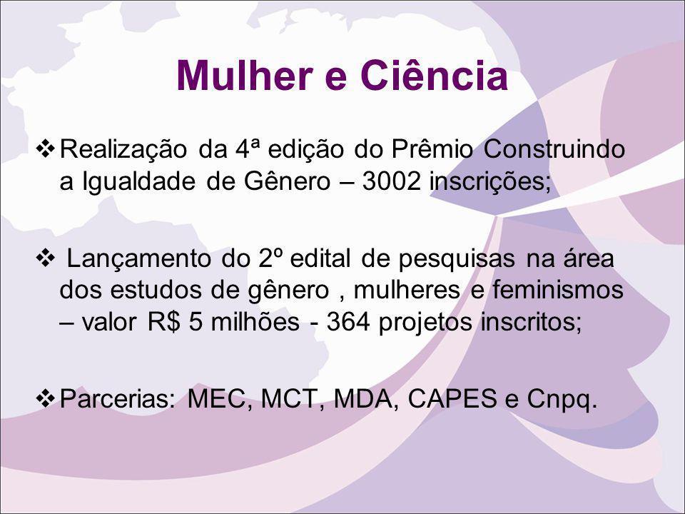 Mulher e Ciência Realização da 4ª edição do Prêmio Construindo a Igualdade de Gênero – 3002 inscrições;