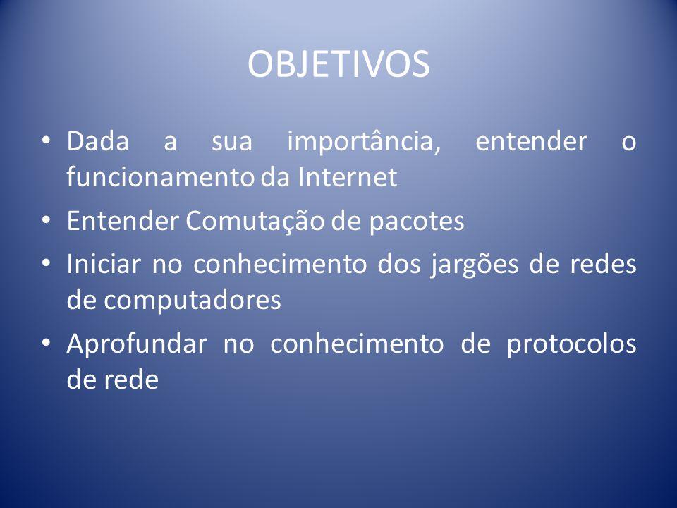 OBJETIVOS Dada a sua importância, entender o funcionamento da Internet