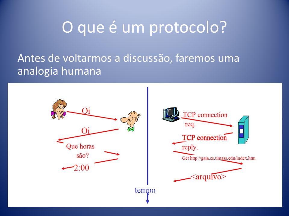 O que é um protocolo Antes de voltarmos a discussão, faremos uma analogia humana