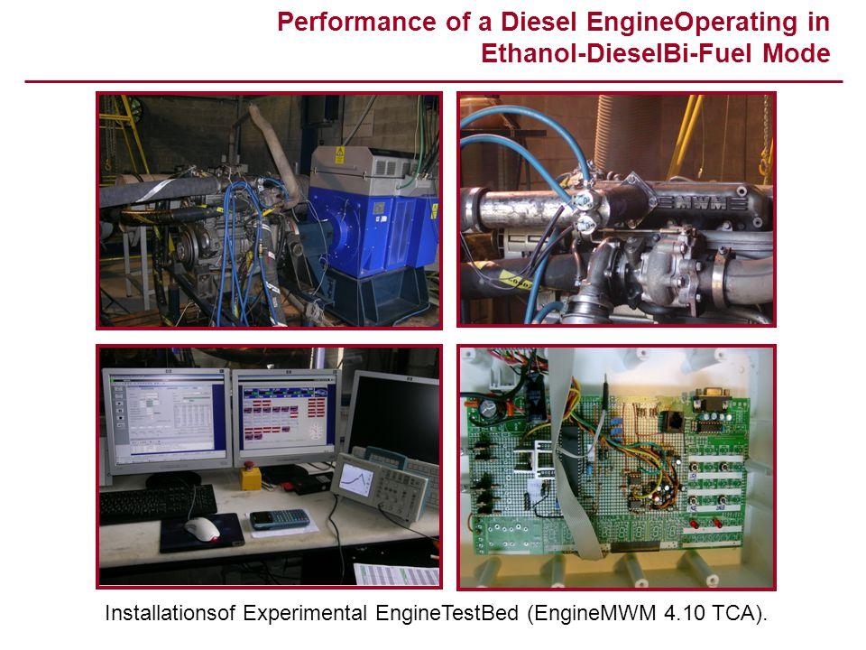 Installationsof Experimental EngineTestBed (EngineMWM 4.10 TCA).