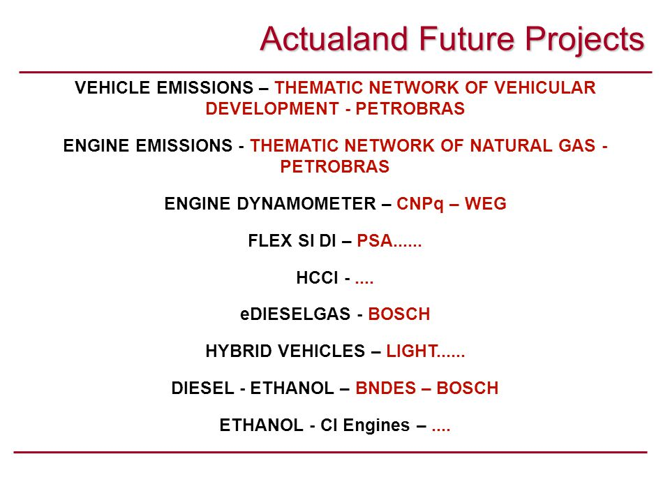 Actualand Future Projects