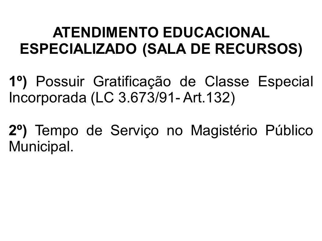 ATENDIMENTO EDUCACIONAL ESPECIALIZADO (SALA DE RECURSOS)
