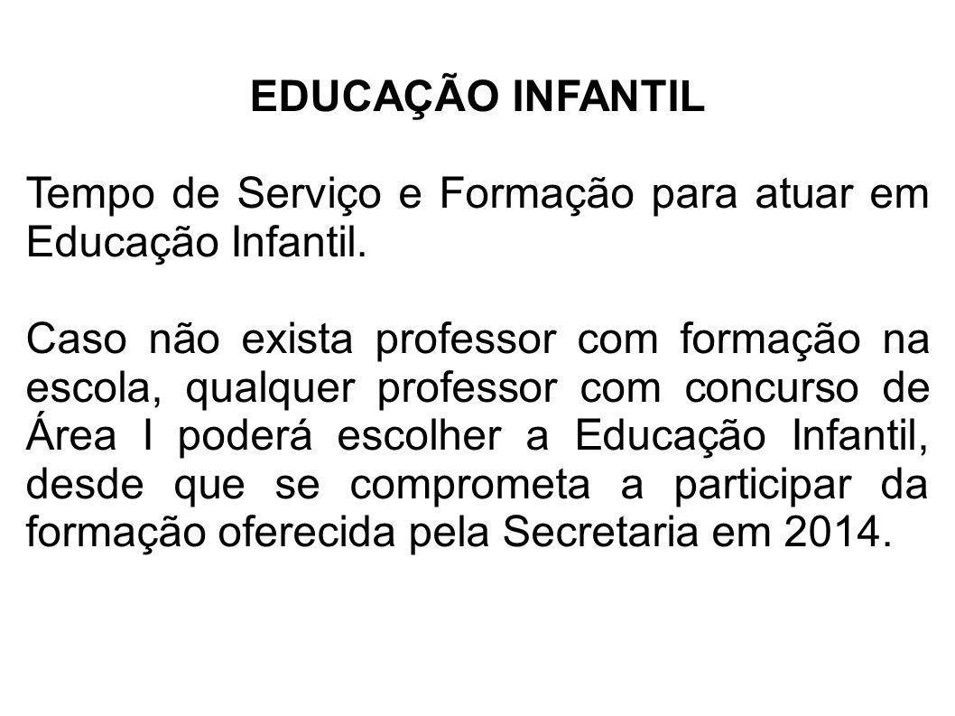 EDUCAÇÃO INFANTIL Tempo de Serviço e Formação para atuar em Educação Infantil.