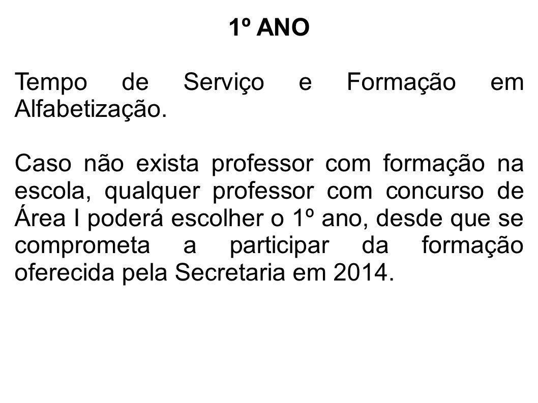 1º ANO Tempo de Serviço e Formação em Alfabetização.