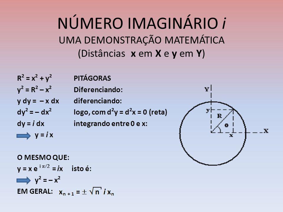NÚMERO IMAGINÁRIO i UMA DEMONSTRAÇÃO MATEMÁTICA (Distâncias x em X e y em Y)