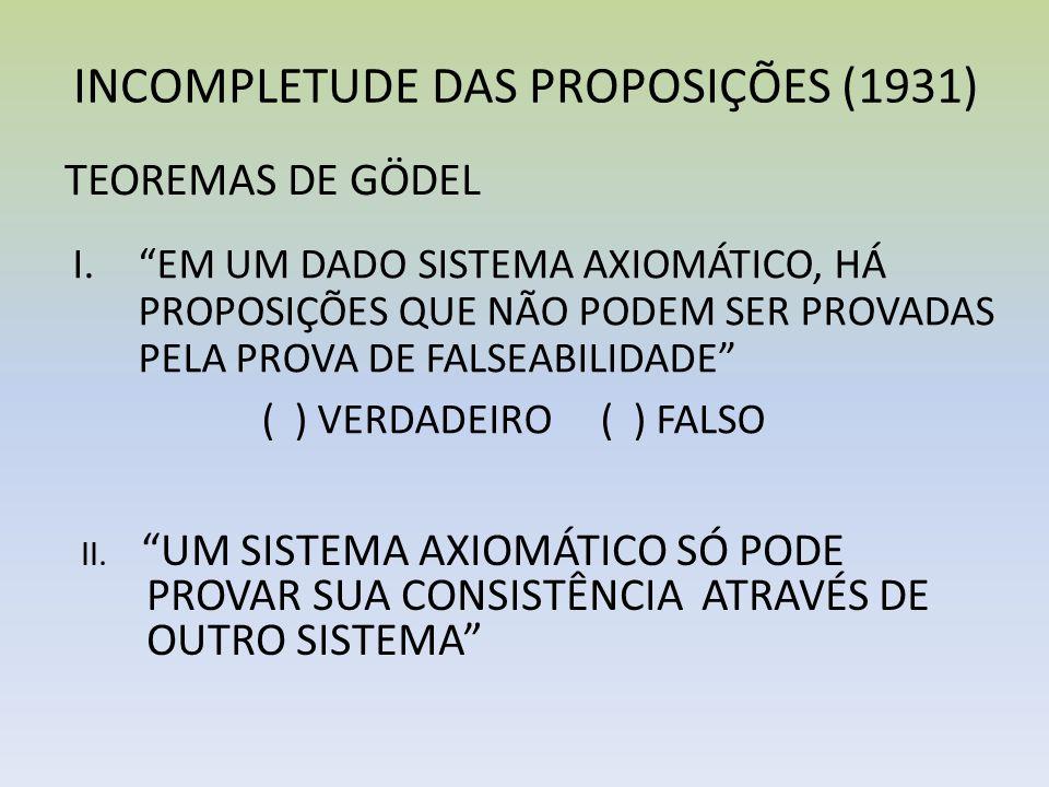 INCOMPLETUDE DAS PROPOSIÇÕES (1931)