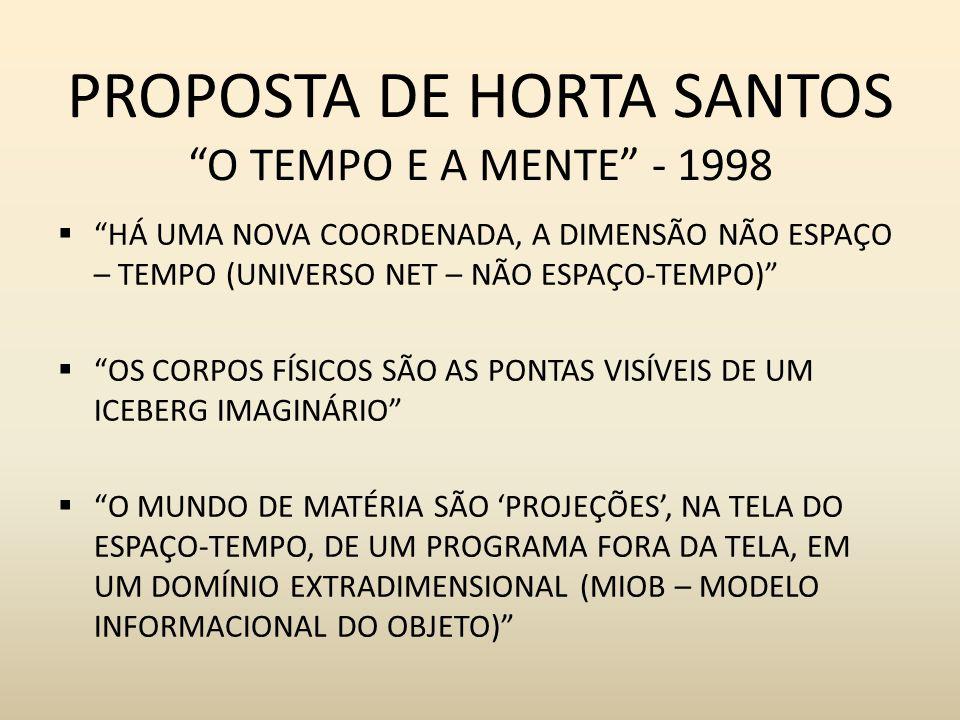 PROPOSTA DE HORTA SANTOS O TEMPO E A MENTE - 1998