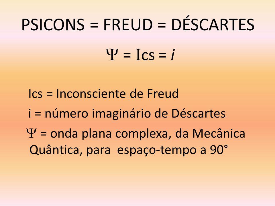 PSICONS = FREUD = DÉSCARTES Y = Ics = i