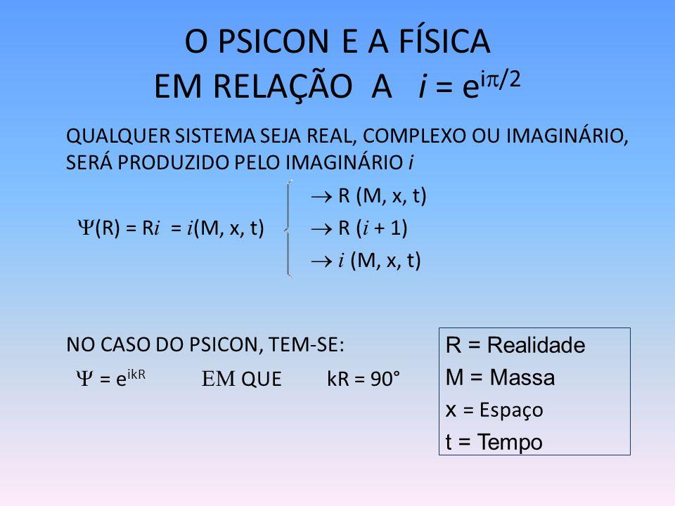 O PSICON E A FÍSICA EM RELAÇÃO A i = eip/2