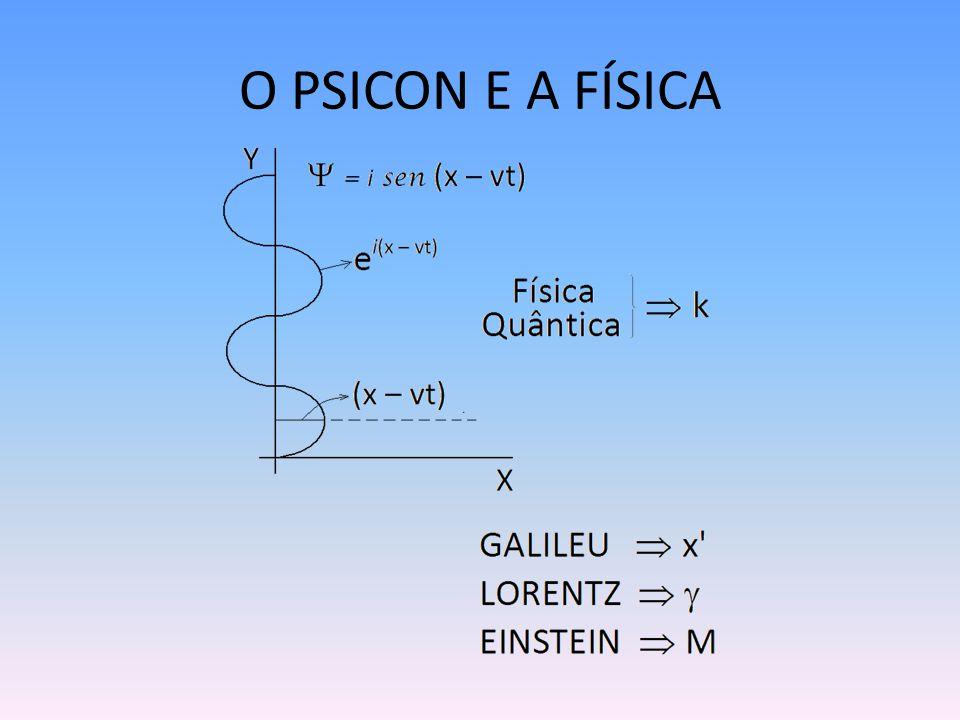 O PSICON E A FÍSICA