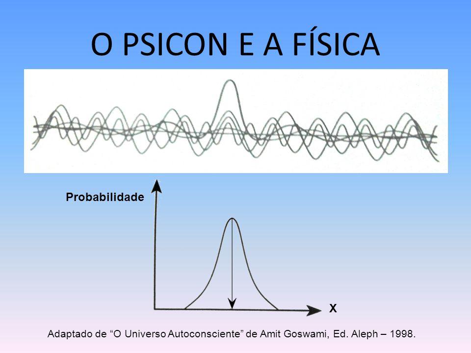 O PSICON E A FÍSICA Probabilidade X