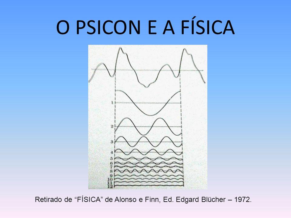 Retirado de FÍSICA de Alonso e Finn, Ed. Edgard Blücher – 1972.