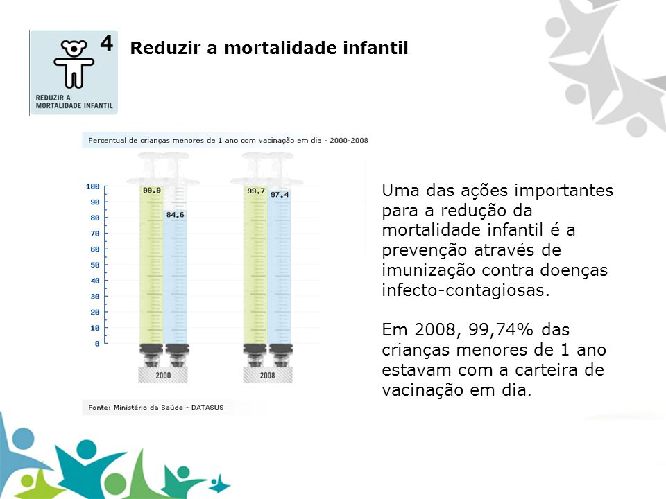 Reduzir a mortalidade infantil