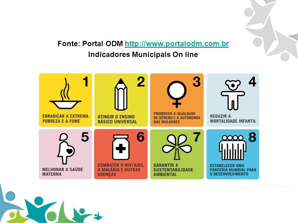 Fonte: Portal ODM http://www.portalodm.com.br