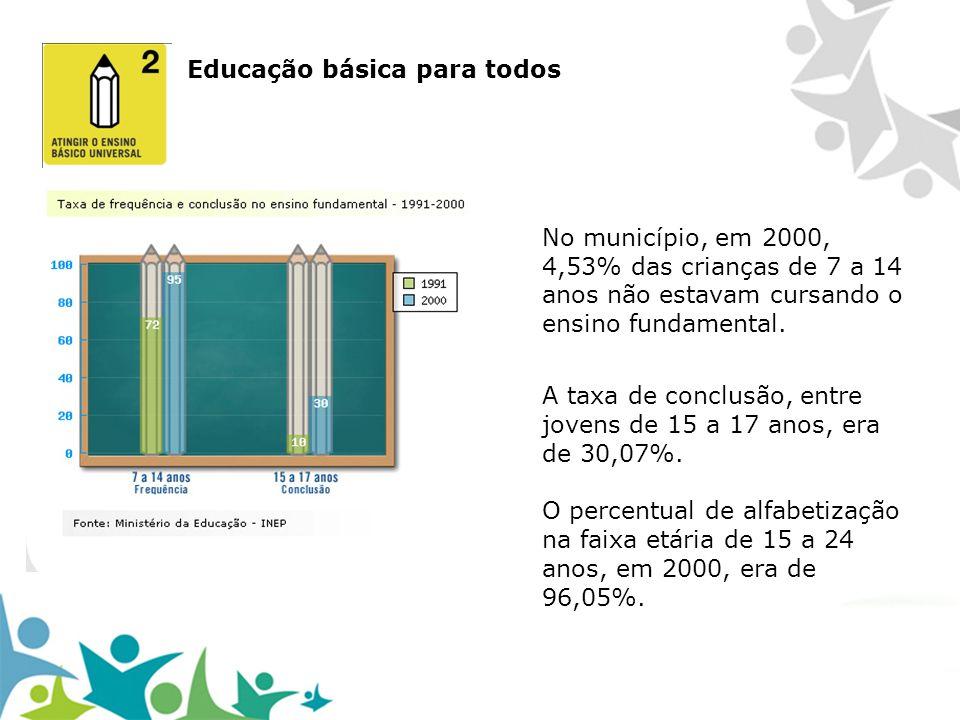 Educação básica para todos
