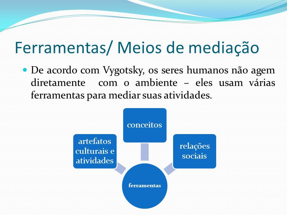 Ferramentas/ Meios de mediação
