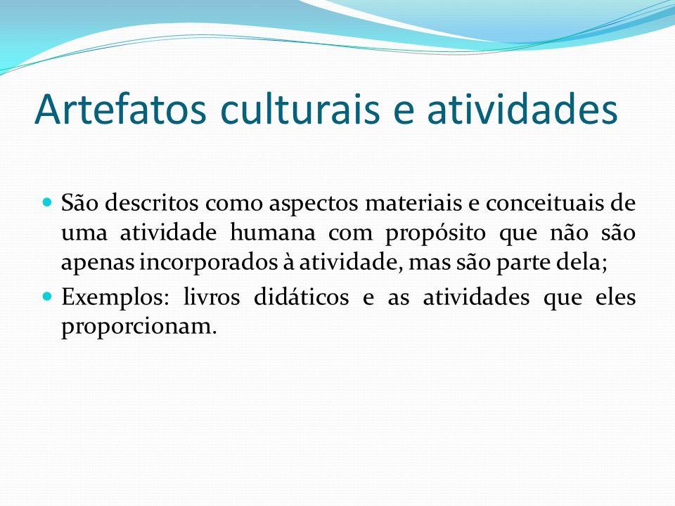 Artefatos culturais e atividades