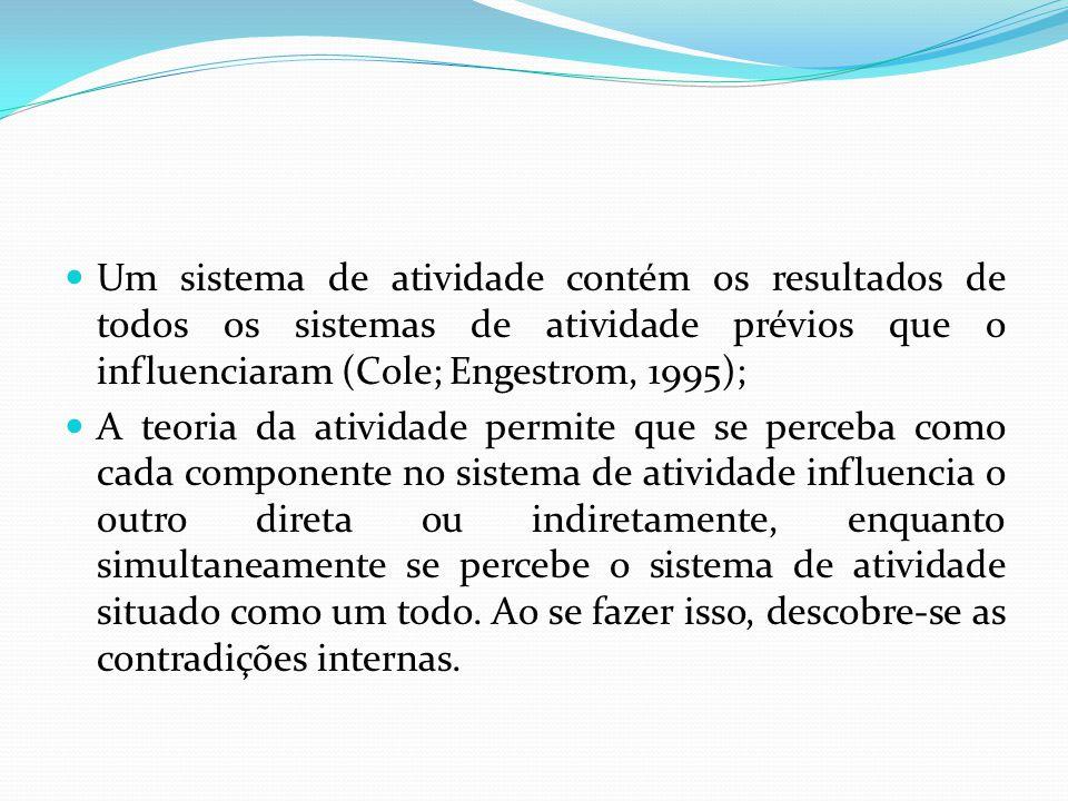 Um sistema de atividade contém os resultados de todos os sistemas de atividade prévios que o influenciaram (Cole; Engestrom, 1995);